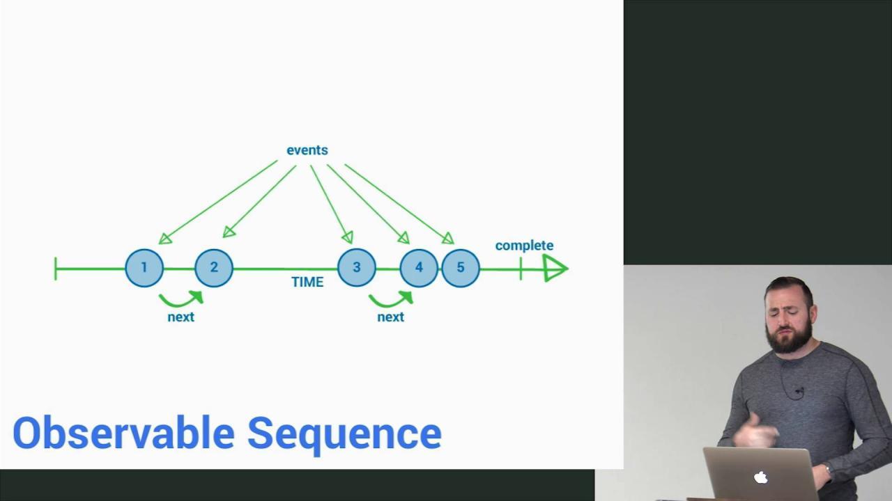 Reactive Angular 2 with ngrx