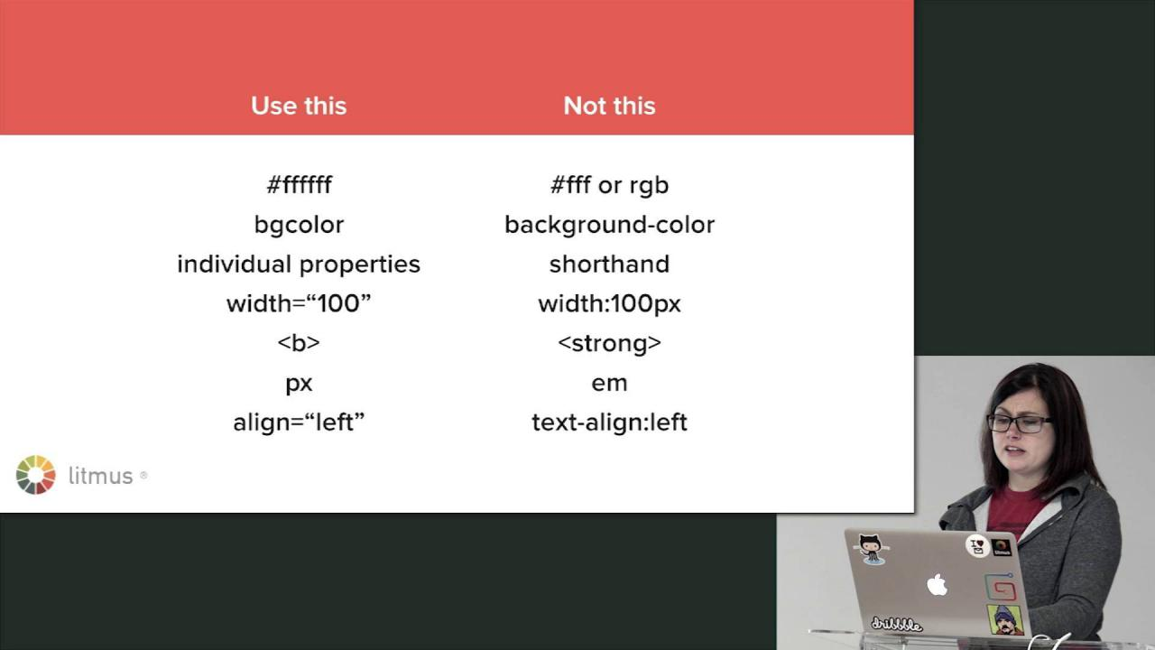 Responsive HTML Email Design